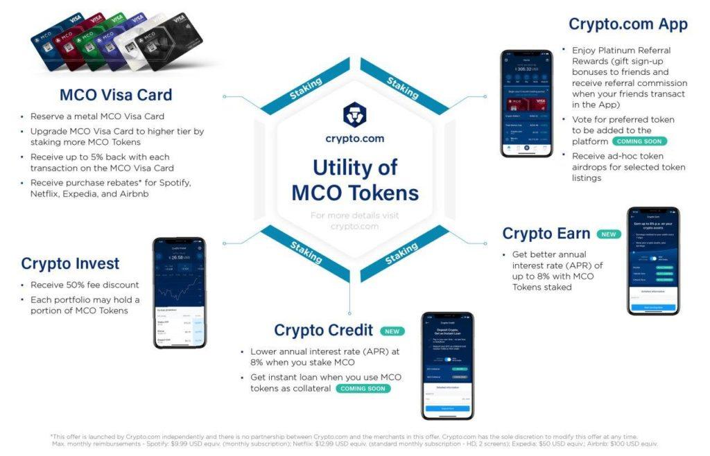 Crypto.com app ecosystem, check all features